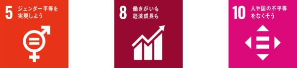 SDGsの女性雇用に関連する番号