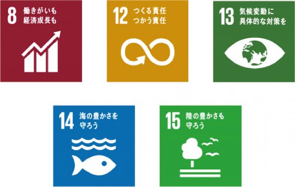 ブログ用SDGs画像