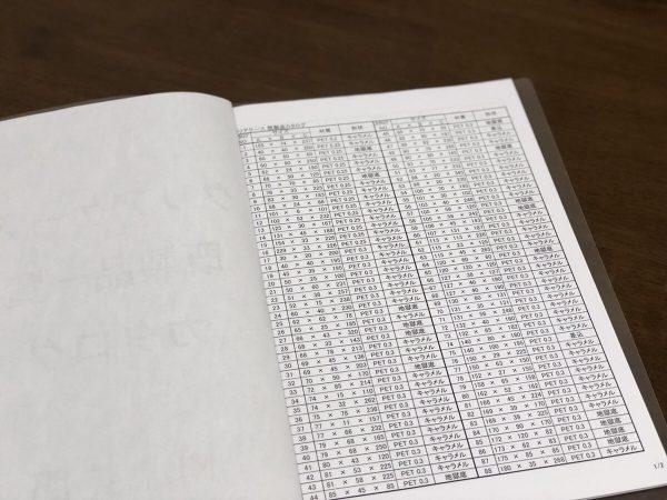 美販 クリアケース 既成品一覧カタログの一部