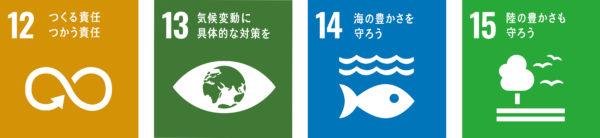 SDGsのリサイクルに関する番号